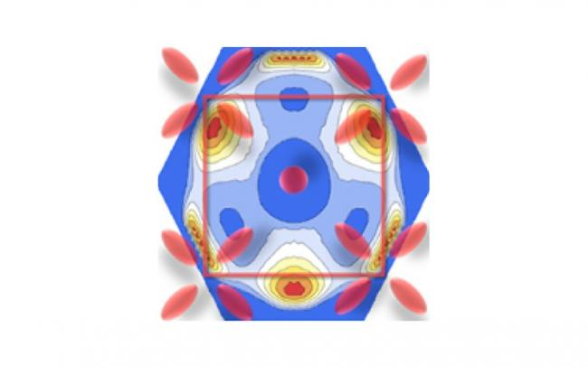 contours of constant current (arbitrary units) at the 800th layer of Au as a function on the 2D Brillouin zone (blue hexagon)